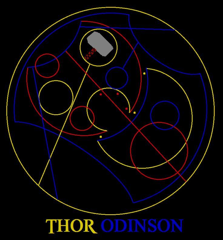 The Avengers' names written in Circular Gallifreyan (Gallifreyan language as seen in Doctor Who) | Thor Odinson