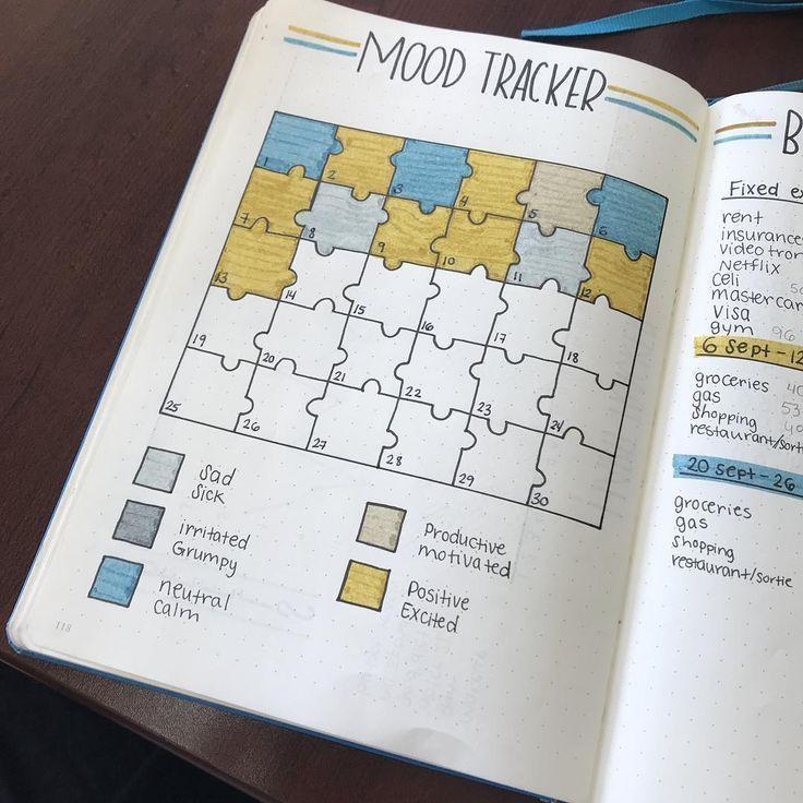 Daily Mood Tracker-Ideen für Ihr Bullet Journal, die Sie zum Fühlen motivieren … #bullet #…