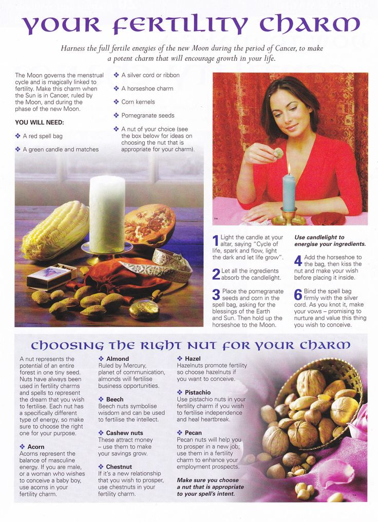 Book of Shadows:  #BOS Your Fertility Charm page.
