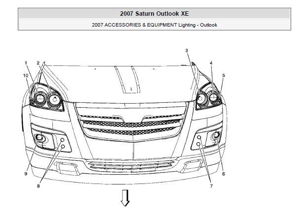 Download Free 2008 Chevrolet Traverse Gmc Acadia Buick Enclave Saturn Outlook Workshop Service Repair Manual Buick Enclave Chevrolet Traverse Buick