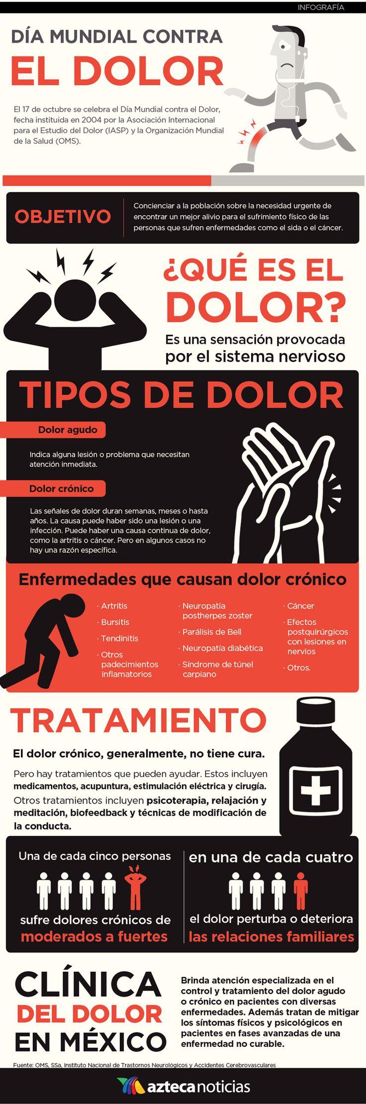 Día Mundial contra el Dolor