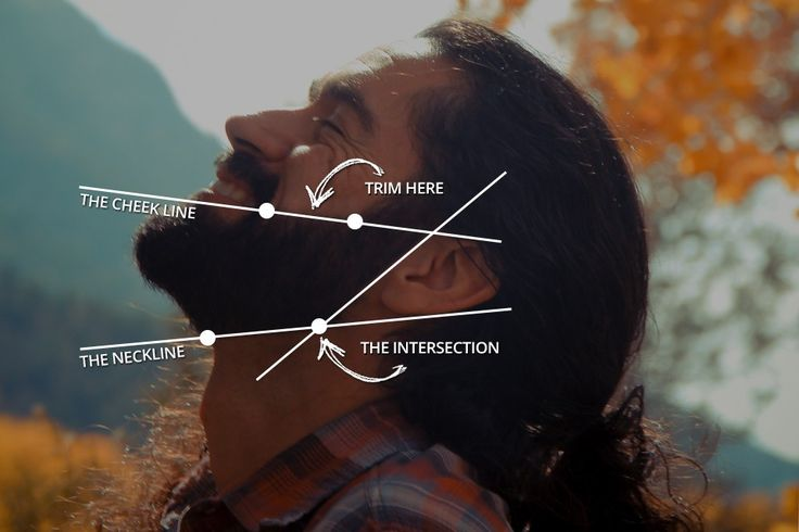 Facebook Twitter Pinterest The most important first step to fashionably trimmed beard is patience.Make sure that you've given your beard enough time to grow out;typically one or two months. Some hairs will grow faster than others; give your facial hair a chance to even out naturally. Resist the urge to trim your beard during this …