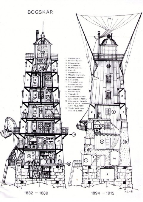 17 best images about lighthouse on pinterest rocks for Lighthouse blueprints plans