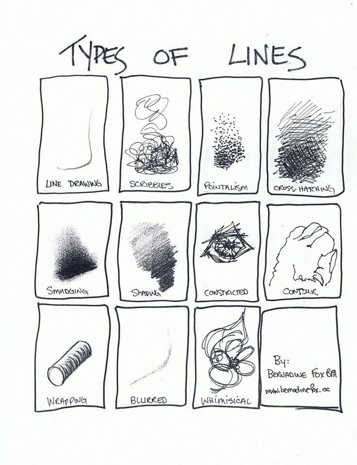 handout by Bernadine Fox: Types Of, Art Elements, Art Lessons, Grade Art, Art Class, Art Room, 5Th Grade, Zentangle, Elementary Art