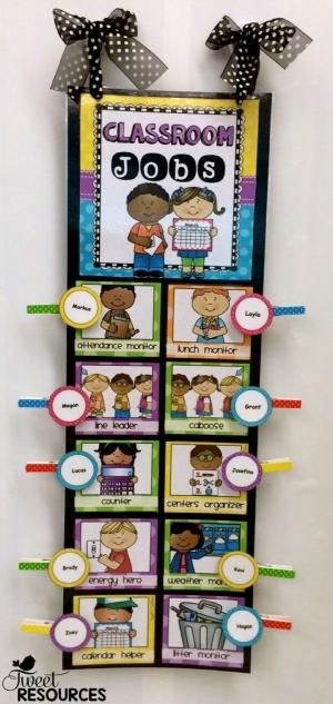 "Keep track of classroom jobs this year with this cheerful Polka Dot Brights Classroom Jobs Clip Chart package. This set is designed to be a classroom job clip chart. To keep track of classroom jobs, simply hang up the chart in your classroom and use clothespins to assign jobs to various students. Simply switch the clothespins around from week to week. There are editable options provided within this PDF package for you to ""name"" your own classroom jobs by Shakira Eakins"