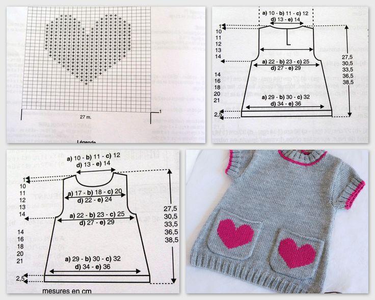 modèle robe coeur avec schéma