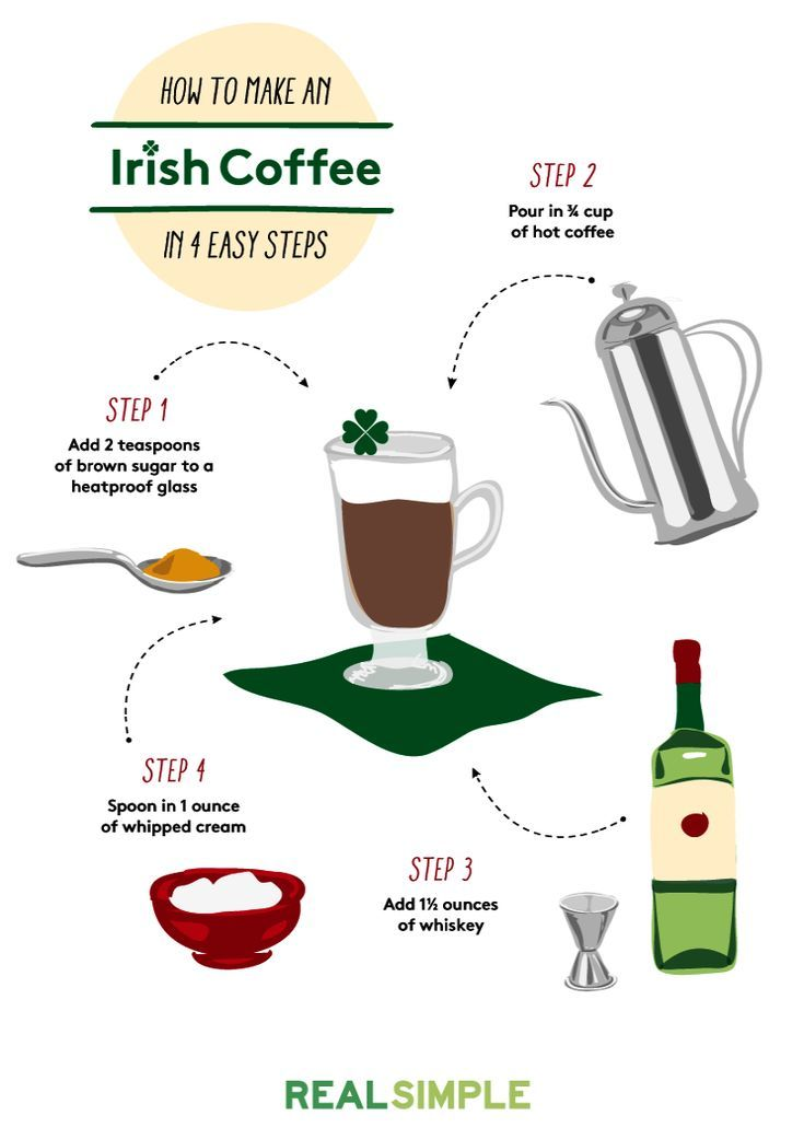 Coffee Cake Recipe One Tin Outside Coffee Shop Royal Oak From Coffee Bean Lax An Bean Drinks Receitas Cocktails Sem Alcool Drink Receita