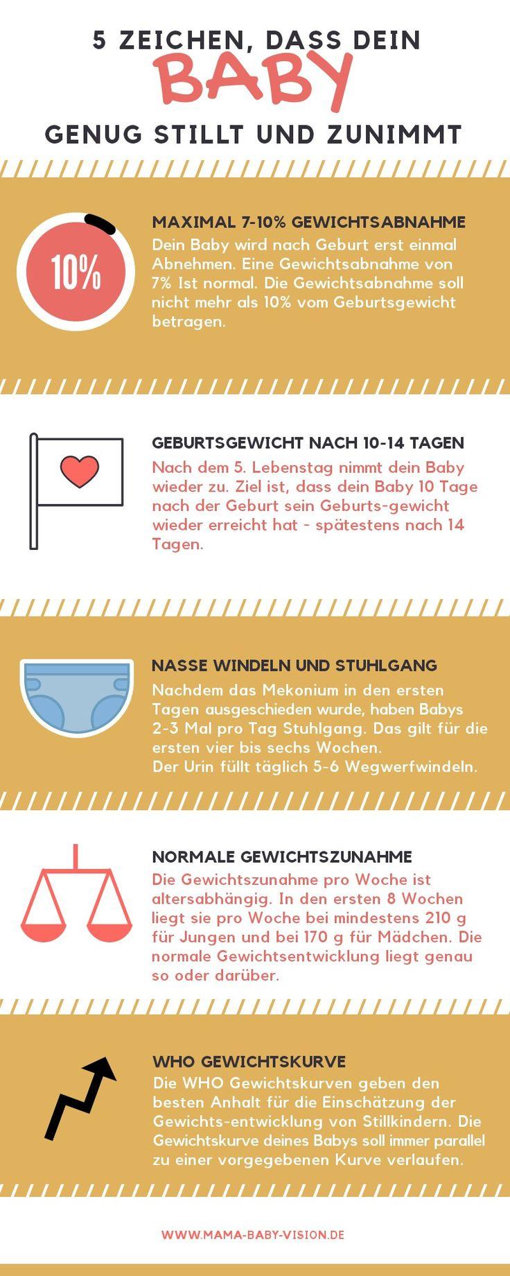 Ausgezeichnet Beste Buchhaltung Nimmt 2015 Wieder Auf Ideen - Entry ...