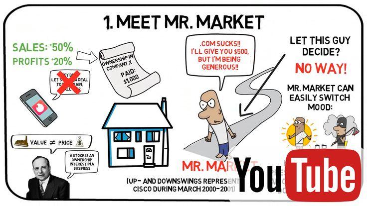 Meet mr market the intelligent investor video the