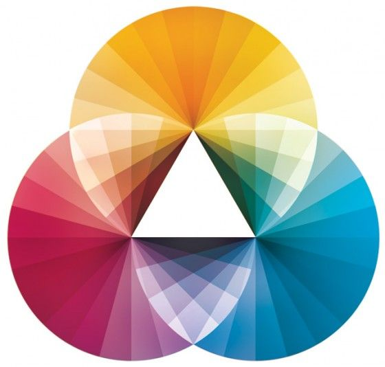 CMYK by ANDY GILMORE