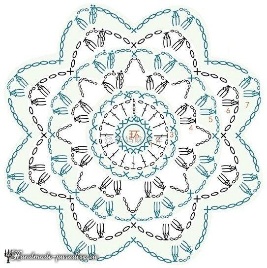 Ажурное покрывало крючком из круглых мотивов (4)