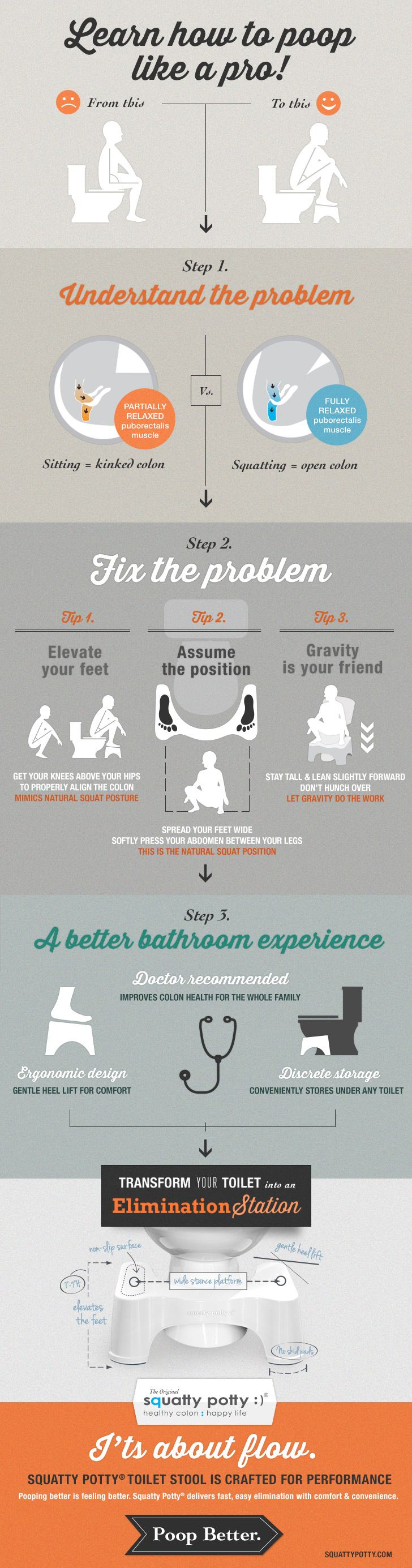 Learn how to Poop like a Pro!  | Squatty Potty® Blog squattypottyblog.com | #squattypotty squattypotty.com