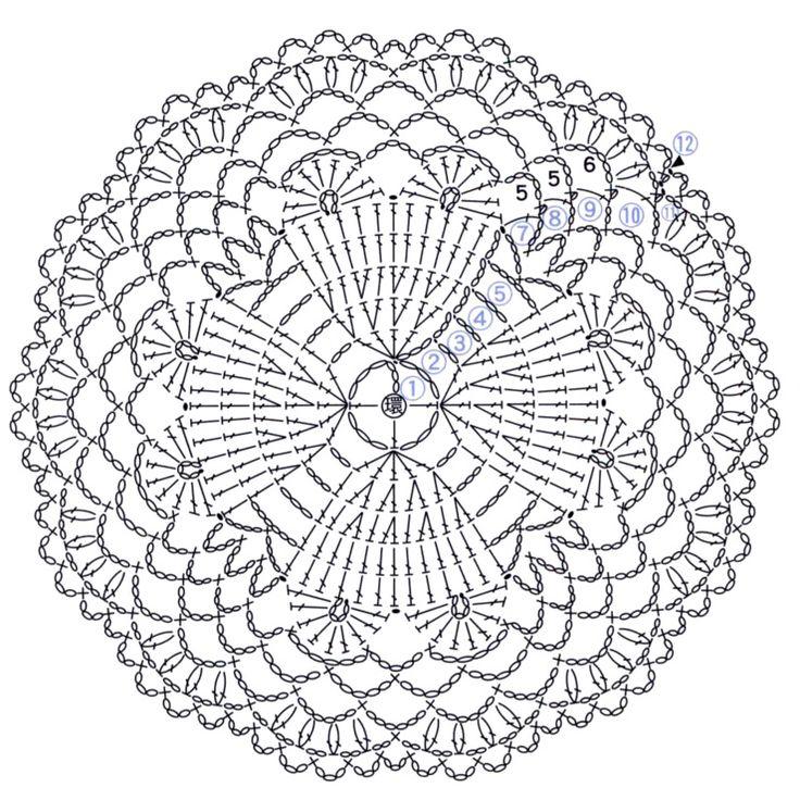 예쁜 코바늘 원형 모티브 무료도안 : 네이버 블로그