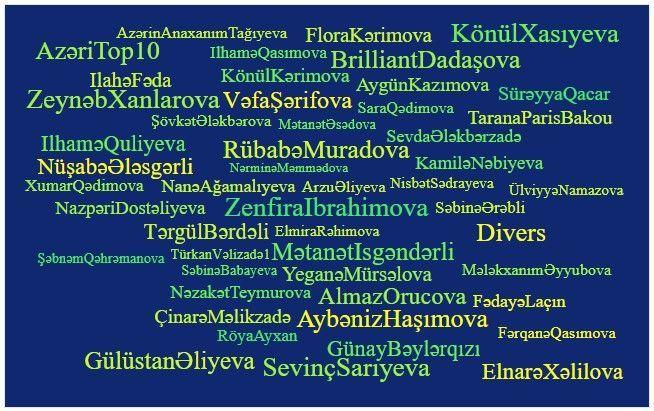 Musique Azerbaidjan Apercu Des Mes Chanteuses Word Cloud Create Words Word Art Gifts