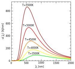 Planck constant - Wikipedia, the free encyclopedia