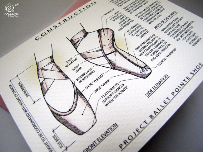 Architecture of the pointe shoe
