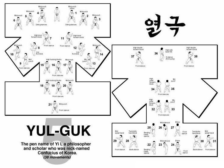 Yulguk.jpg (756×569)