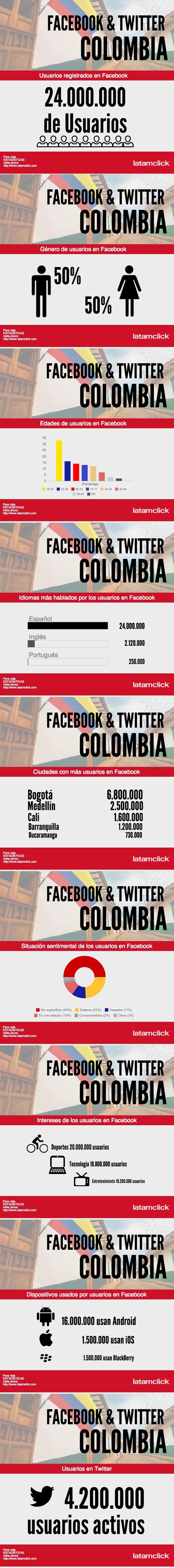 Estadística de Facebook y Twitter Colombia 2015. Infografía en español. #CommunityManager