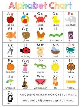 FREE alphabet anchor chart-poster.