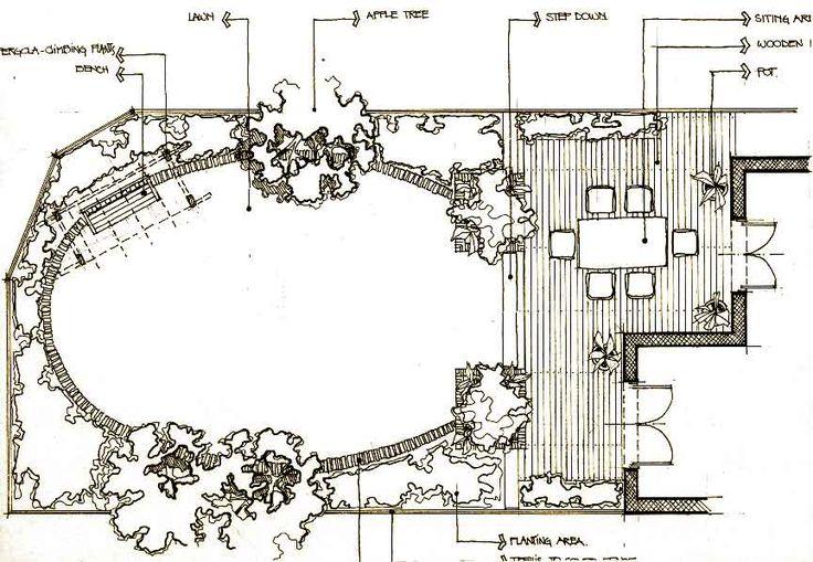 plan view garden - landscape design | line drawing | unknown