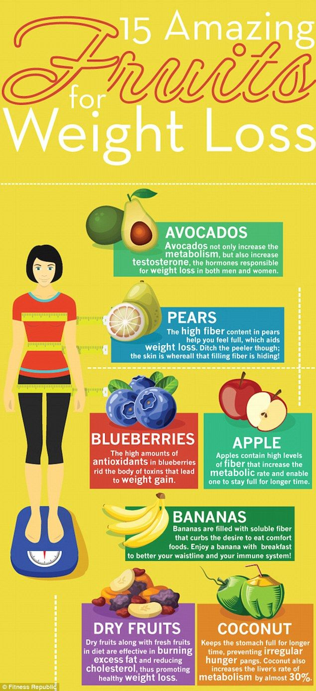 The 15 fruits that will help you LOSE weight #dailymail