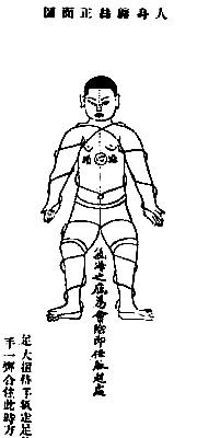 "ChinaFromInside.com presents...  TAIJIQUAN - Excerpts from Chen  Xin's ""Illustrated Explanations of Chen Family Taijiquan"""