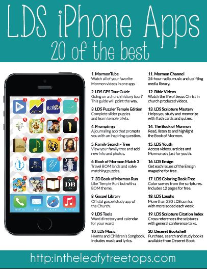 InTheLeafyTreetops.com - Guide to LDS iPhone Apps, $0.00 (http://intheleafytreetops.com/guide-to-lds-iphone-apps/)