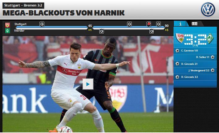 Stuttgart - Bremen 3:2 - Mega-Blackouts von Harnik - Bundesliga Saison 2014/15 http://www.bild.de/bundesliga/highlightvideo-37196110,auto=true.bild.html - astro #snake Huub Stevens nach 3:2-Sieg vs Mainz: Habe viel erlebt, aber was mir heute wieder angetan wurde http://www.bild.de/video/clip/huub-stevens/pk-stuttgart-nach-bremen-40521942,auto=true.bild.html lol...and who have prayed+asked God those 3 goals lol...