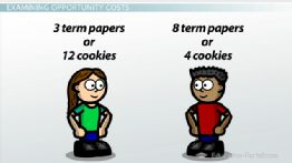 Comparative Advantage: Definition and Examples - Free Macroeconomics Video