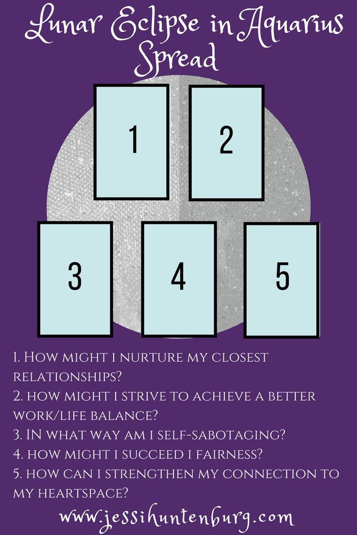 A tarot spread designed to help you channel the energies of the lunar eclipse. tarot spread, tarot spreads, lunar eclipse, full moon, full moon tarot, lunar eclipse in aquarius