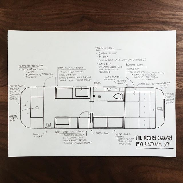 Many of you have asked about our layout - so I (Kate) quickly sketched this up over lunch to share! What's more - I'm about to do a live video here on Instagram 😬😳and do a tour of where we are right now - this is far more than you'll see in images, so hop on! Feel free to ask questions and I'll answer as many as I can!