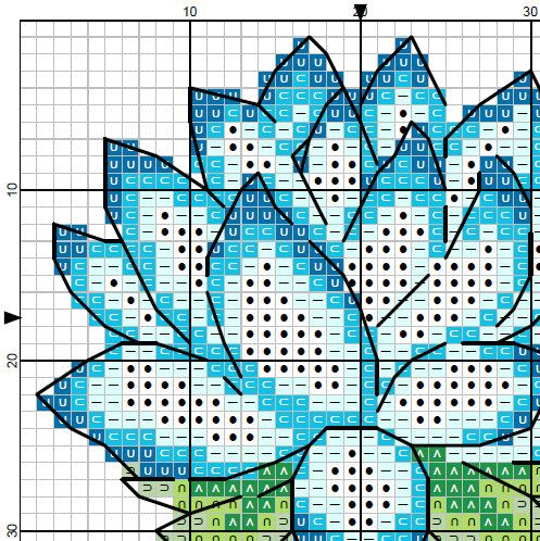 Lotus Cross Stitch Pattern Needle Pattern por AprilBeeShop en Etsy