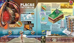 Placas tectónicas y terremotos #infografia