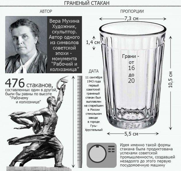 Автором граненого стакана считается Вера Мухина — создатель не менее знаменитой скульптуры. Ведь Вера Игнатьевна много внимания уделяла стеклу, сотрудничала со стеклозаводами, возглавляла Мастерскую художественного стекла в Ленинграде. Но кто бы на самом деле ни создал советский граненый, впервые он сошел с конвейера стекольного завода в городе Гусь—Хрустальном 11 сентября 1943 года. #СССР