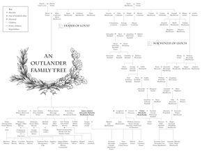 Pin on outlander season 3 voyager