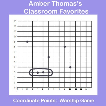 This free math game is a derivative I created based on a popular game in order to help my students practice plotting coordinate points as well as t...