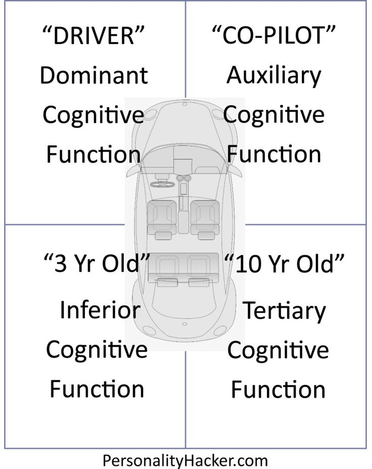 personality-hacker_car-model-cognitive-stack