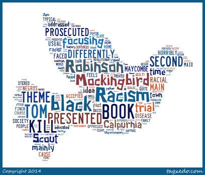 mockingbird racism and white community To kill a mockingbird draft• introduction whereas on the other hand its almost as if the racism and hate that the white community have towards the black.