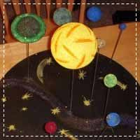 Solar System Project Idea (Crafts, even though billed as Science Fair Projects)