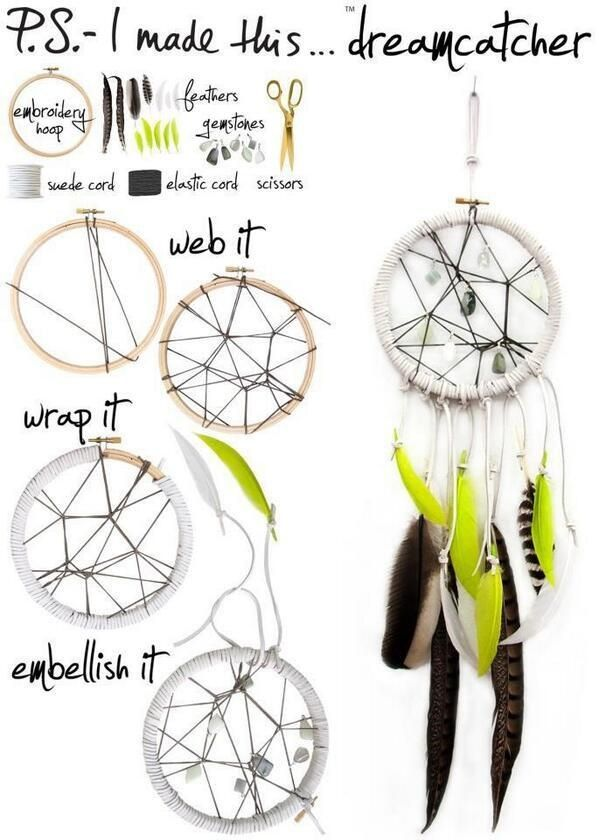 What Is A Dream Catcher Simple 35 Best Art Dream Catchers Images On Pinterest  Dream Catchers Review