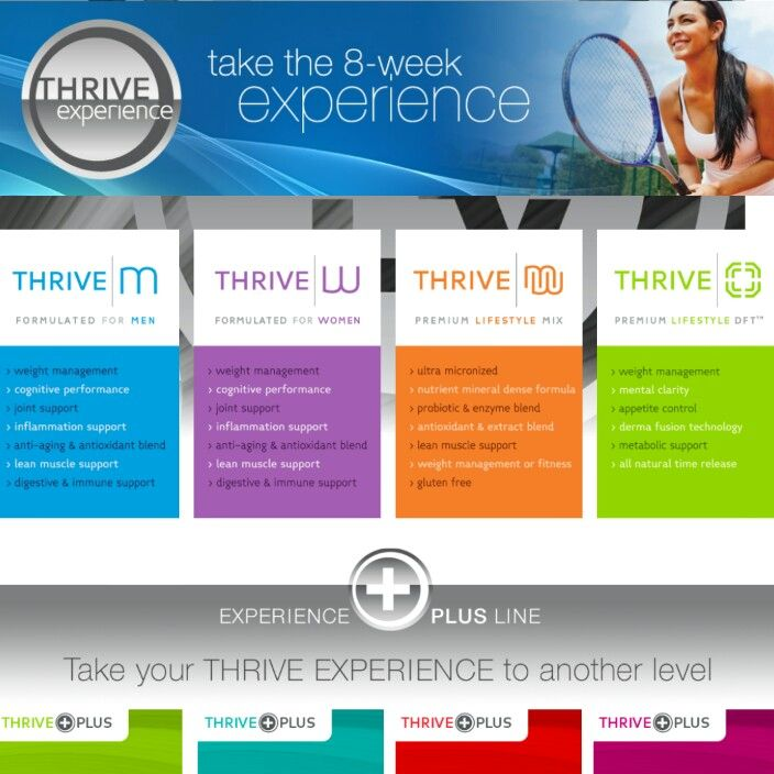 http://kellyjean71.le-vel.com/ The THRIVE Experience is an 8 week premium lifestyle plan, to help individuals experience and reach peak physical and mental levels. THRIVE 8 Week Experience will get you THRIVIN' in all areas of your life! Individuals on the Experience will enjoy premium support and benefits in the areas of:  Weight Management Cognitive Performance  Digestive & Immune Support Joint Support  Lean Muscle Support Anti-Aging & Antioxidant Support