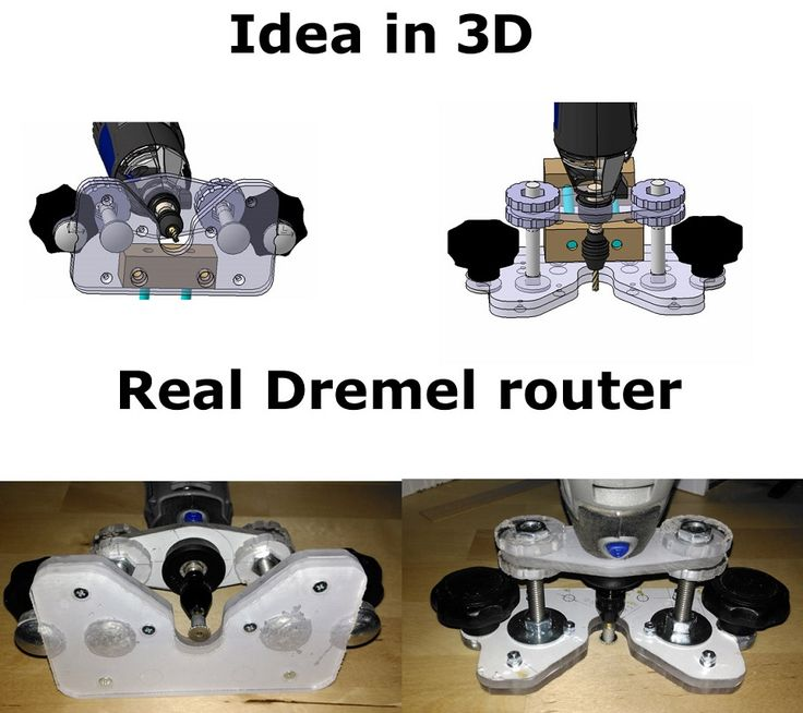 Dremel router,  My idea and real state of it