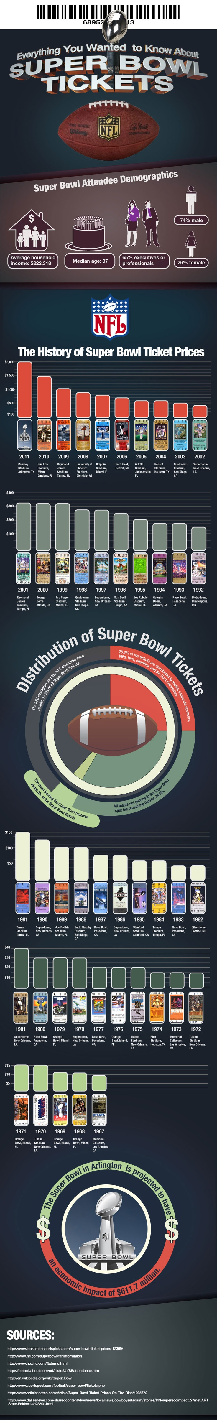 best 25 super bowl quotes ideas on pinterest pats game time