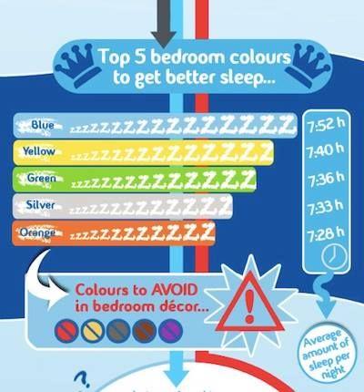 Best Sleep Images On Pinterest Sleep Better Health Tips And - Bedroom colors for good night sleep