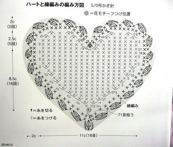 heart-crochet-coasters-free-pattern.jpg (604×513)