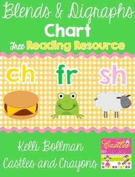***UPDATED FEBRUARY 2015***This colorful Blends and Digraphs Chart is perfect to use with your Guided Reading groups as a warm up! You can also add it to your student's writing folders as a reference, or add it to your student's independent book bag or box.