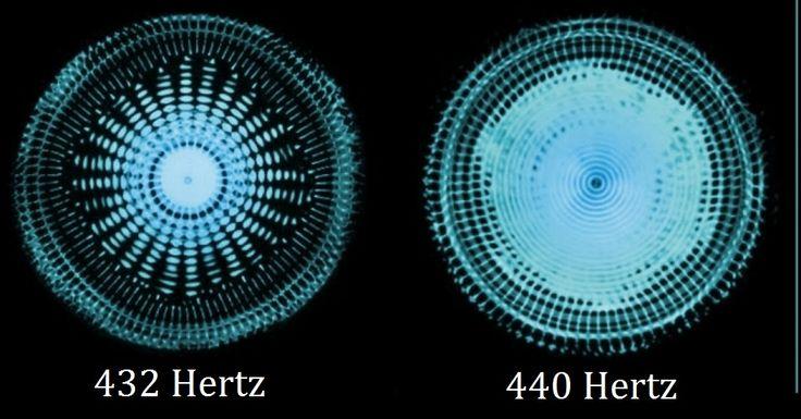 Sollten Musikinstrumente auf 440 oder 432 Hertz gestimmt werden? In den letzten drei Jahrzehnten wurde diese Frage zum Gegenstand hitziger Debatten unter Musikern. Angetrieben durch Nazi-Verschwörungstheorien, New-Age-Heilmethoden, praktische Vernunft, eine wiederbelebte Verbindung mit antiker Mathematik und Ästhetik sowie einem spirituellen Zusammenhang hat die 432-Hertz-Stimmung im Internet viel Aufmerksamkeit erfahren.
