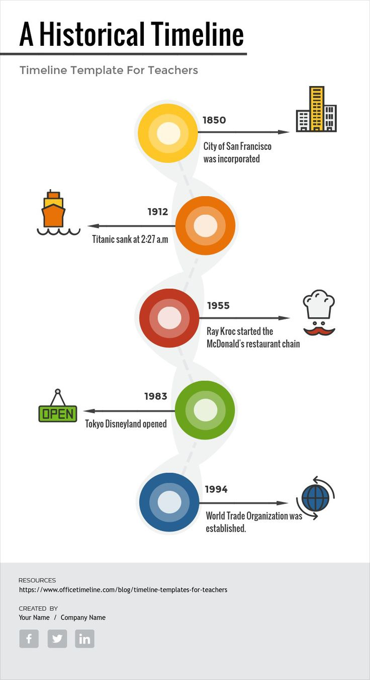 infographic design  visme introduces new infographic