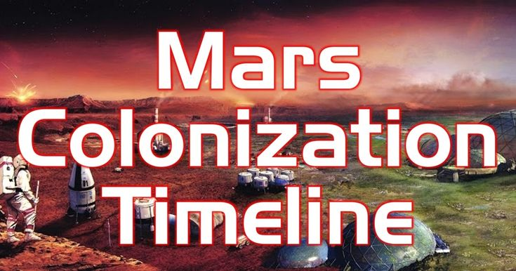 We have created a speculated timeline of human exploration and colonization of Mars. Predictions are optimistic, but based on more or less realistic evaluation of technological and social progress of humanity. Timeline is regularly updated taking into account latest developments.