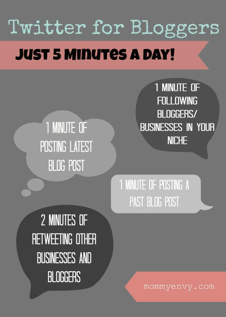 Twitter for bloggers- just 5 mins a day!